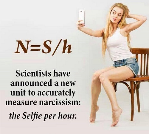 What is the relationship between Narcissistic Personality and Social Media-1