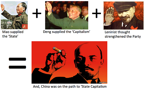 Difference Between State Capitalism and Socialism