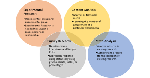 Similarities between Qualitative Research and Quantitative Research-1