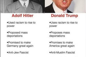 Similarities between Trump and Hitler