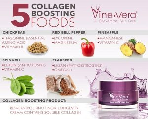 Difference between collagen and gelatin